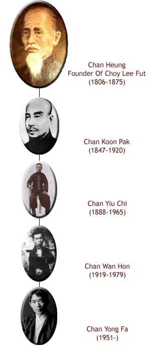 Linaje Choy lee Fut